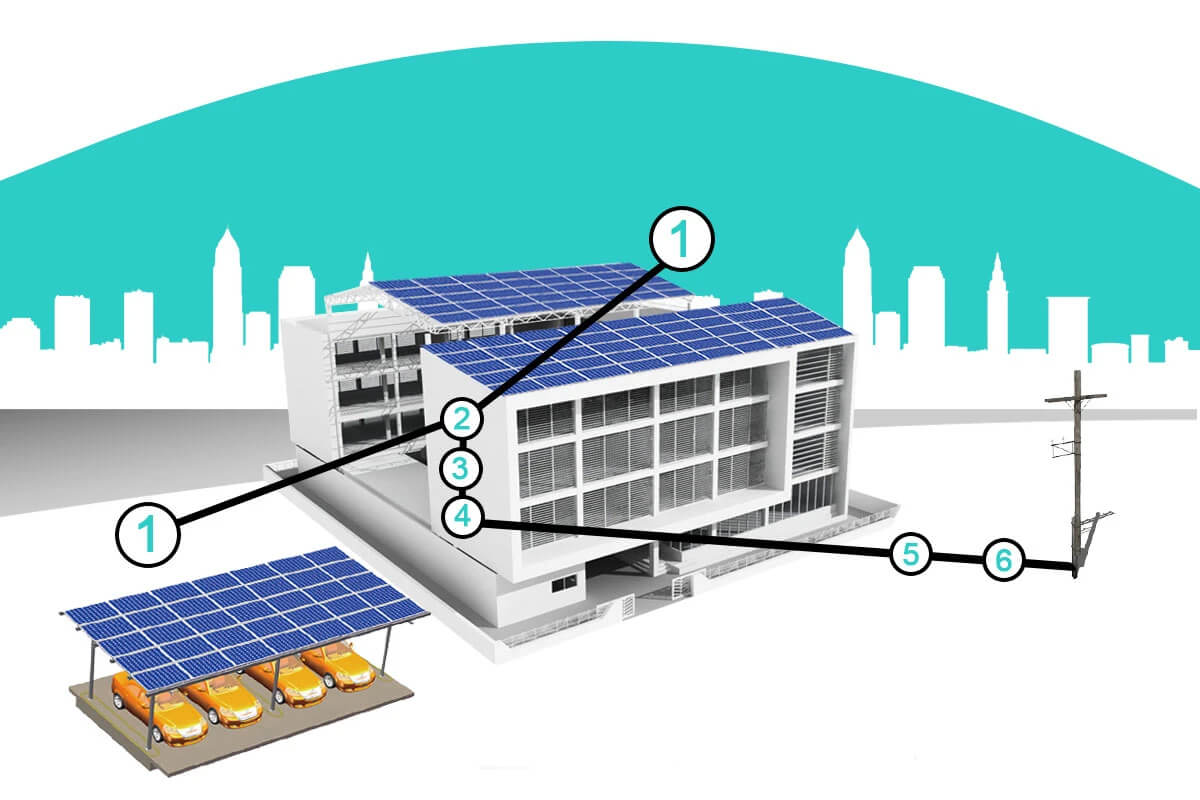 commercial solar power